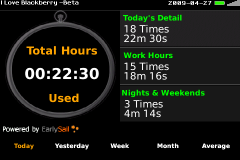 I Love BlackBerry App: How Addicted You Are!